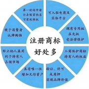 代理记账报税——百诺千诚财务公司